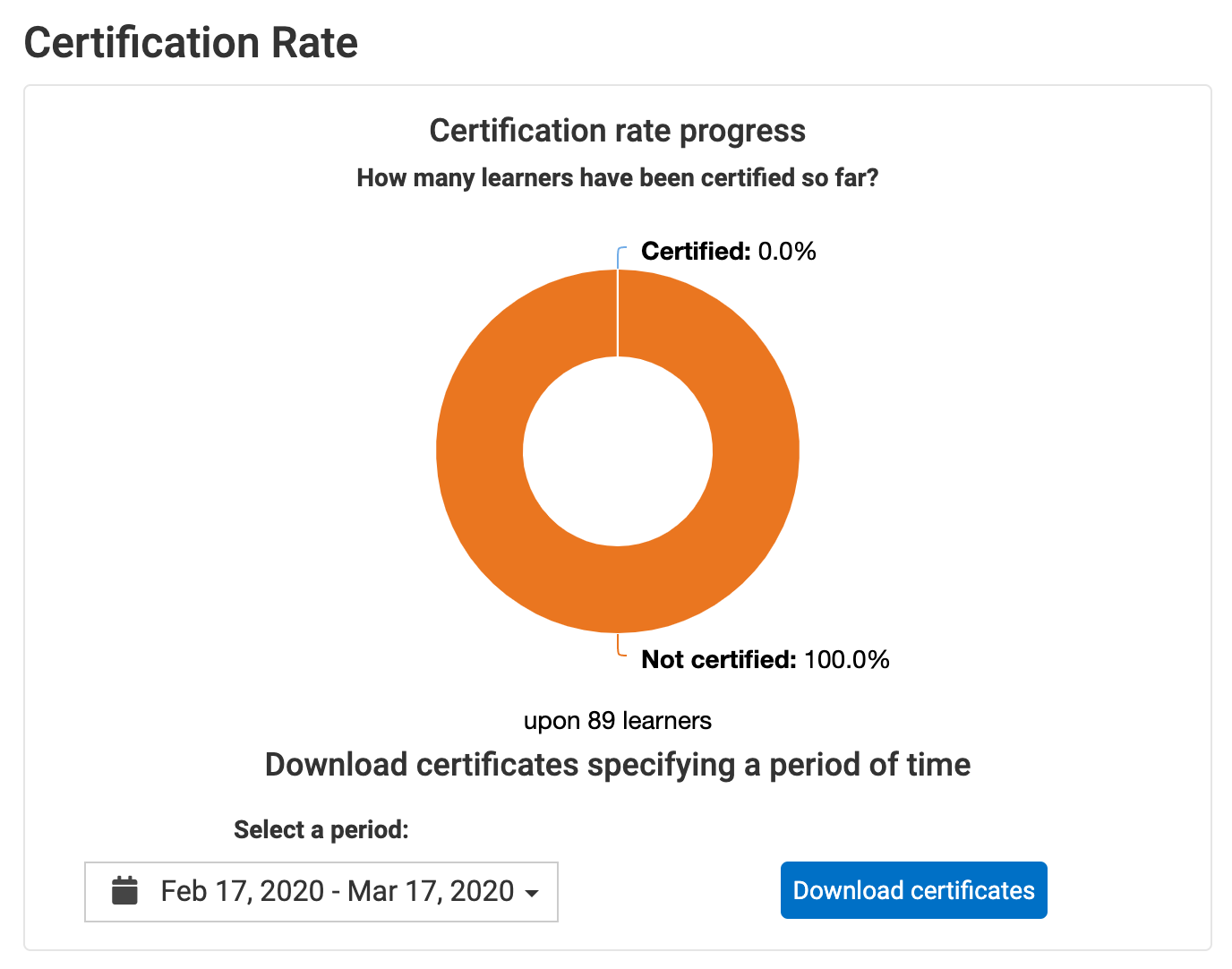certification-rate.png